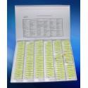 Test de sistema endocrino
